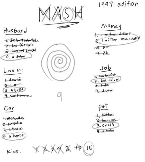 Mash Outline by Best 25 Mash Ideas On To Play Now End Of The And The Real Name