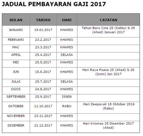 jadual tangga gaji baru sst polis pdrm dan tentera atm 2013 jadual tarikh pembayaran gaji 2017 kakitangan awam