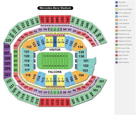 atlanta falcons seating chart prices mercedes stadium seating guide front row seats