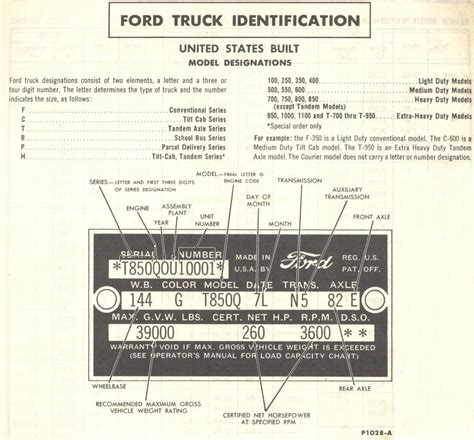 ford bronco vin decoder    ford cars