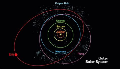 orbit and rotation of saturn the orbit of saturn how is a year on saturn