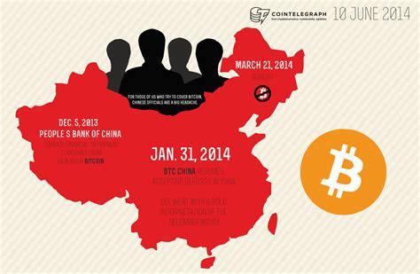 bitcoin china legal basics bitcoin in china cointelegraph