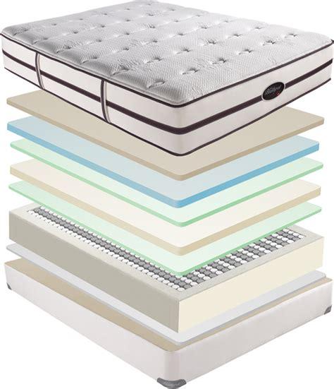 simmons beautyrest elite plush firm mattress