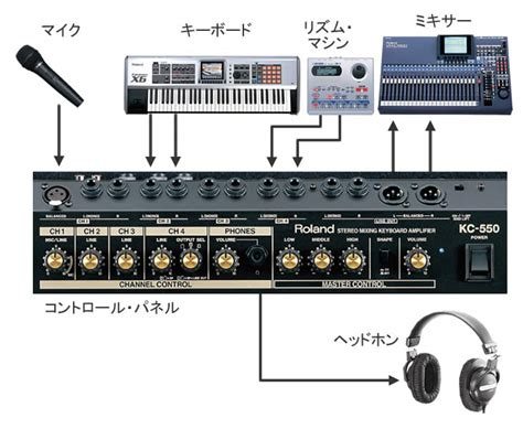 Li Keyboard Roland Kc 550 westmusic rakuten global market 4 roland roland kc 550 channel stereo mixing keyboard