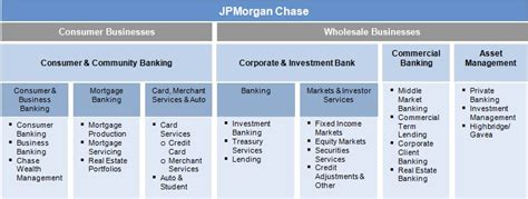 jp global corporate bank edgar filing documents for 0000019617 13 000221