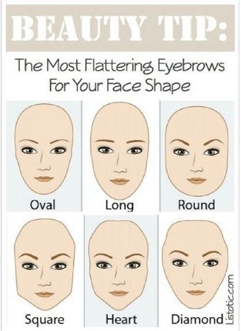 different hair for differen head shapes different kinds of makeup tips for different face shapes