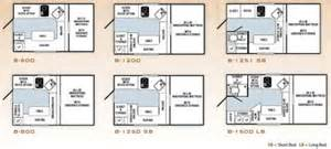 Small Rv Floor Plans by Roaming Times Rv News And Overviews