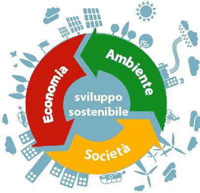 per lo sviluppo sviluppo sostenibile il corriere nazionale puglia e lucania