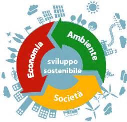 sviluppo sostenibile – il corriere nazionale