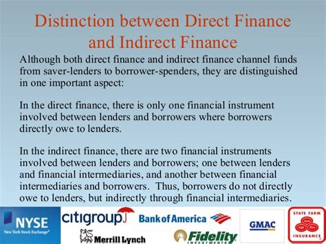 What Is The Difference Between Finance And An Mba by Learning Unit 05 Indirect Finance