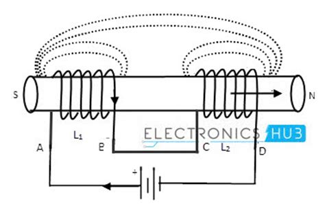 coupled inductors in series inductors in series