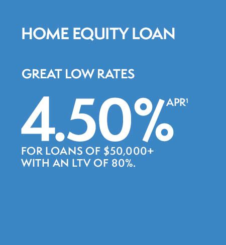 Forum Credit Union Home Equity Loan home equity loan esl federal credit union