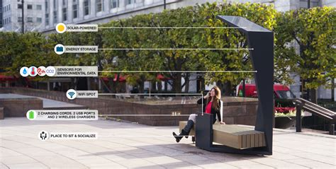 wifi bench wifi bench 28 images wireless charged furniture the