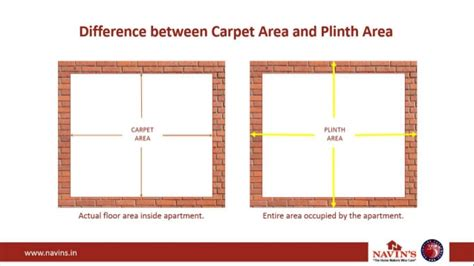 Online Building Plan difference between carpet area and plinth area