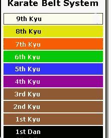 karate belt color order karate belt colors projects to try karate belt colors