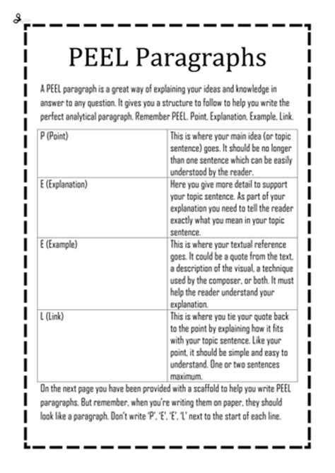 essay structure peel peel writing display by hpage05 teaching resources tes