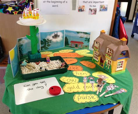 story themes for early years small world play jack and the beanstalk school
