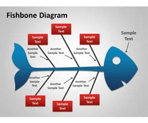 fishbone cause and effect diagram for powerpoint