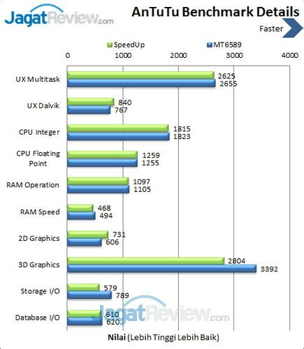 Speedup Pad 7 85 Tablet review speedup pad 7 85 tablet android tipis dengan