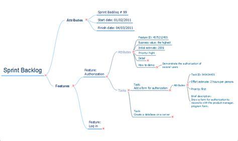 project management diagram project management diagrams wiring diagram with description