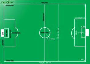 how far is 150 meters soccer field soccer pitch soccer field of play football pitch