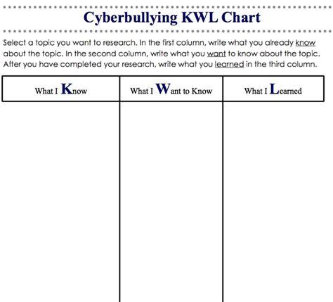 kwl chart cyberbullying kwl chart
