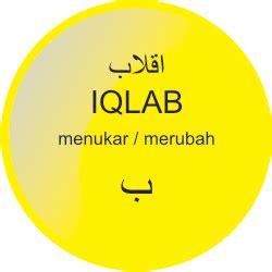 hukum iqlab bacaan tajwid
