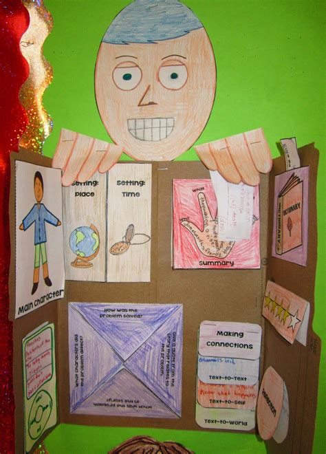 Book Report Project by Runde S Room We Ve Got Our Heads Stuck In A Book
