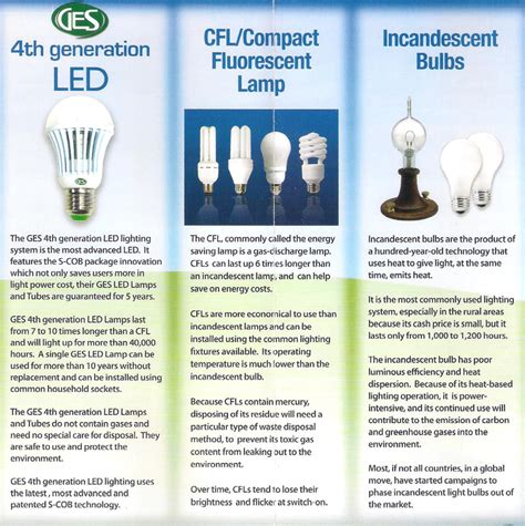 ges led light ges led lights