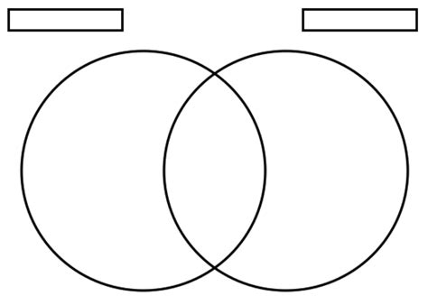 printable venn diagram pdf lily s venn diagram china and mongolia thinglink