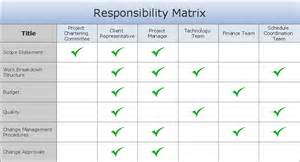 project management roles and responsibilities template project management responsibility matrix template