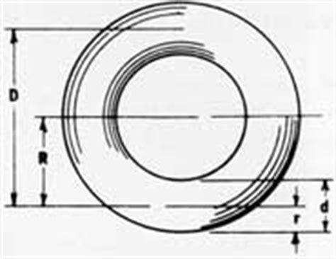 circular cross section area metallurgy material sciences