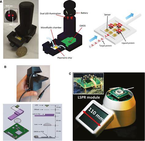 lab on a chip template recent advances in nanoplasmonic biosensors applications
