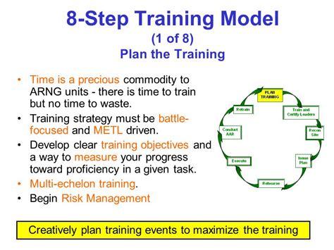 Step 1 Models