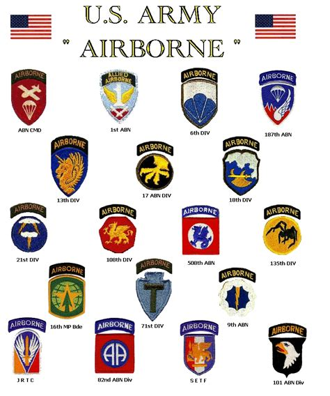 Free Online Resume Website by 82nd Airborne Clipart Cliparthut Free Clipart