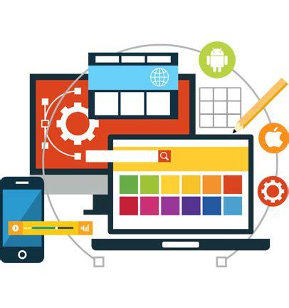 web portal development service in chennai | b2b and b2c