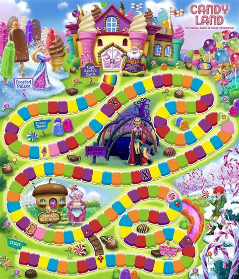 themes and games candyland game board template board game pinterest the o