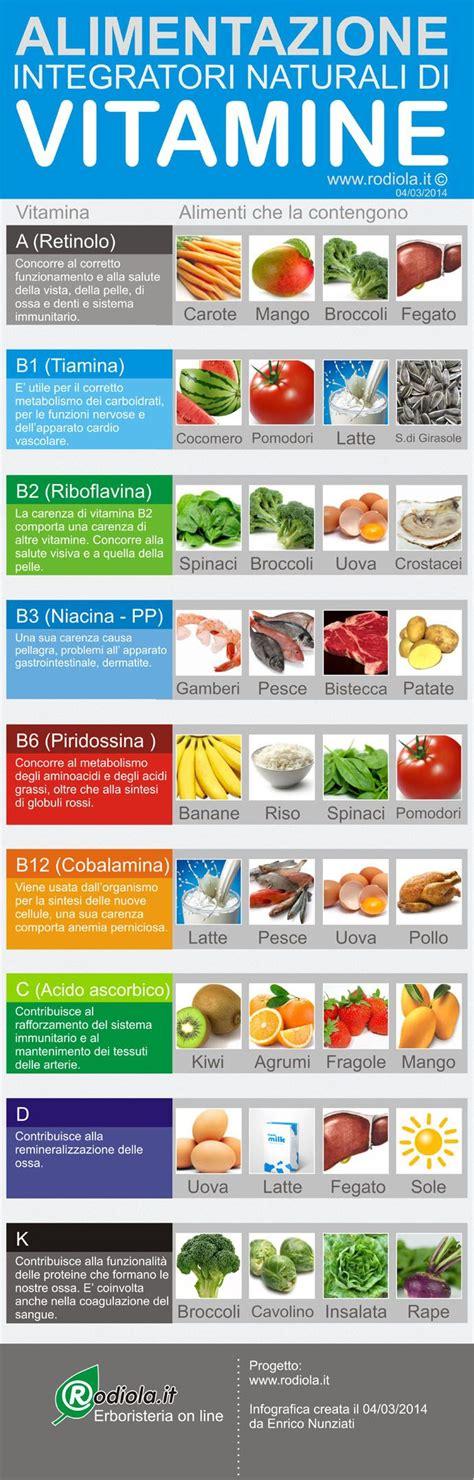 elenco vitamine alimenti vitamine contenute negli alimenti infografica