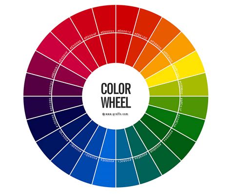 Color Wheel Scheme Color Scheme Definition