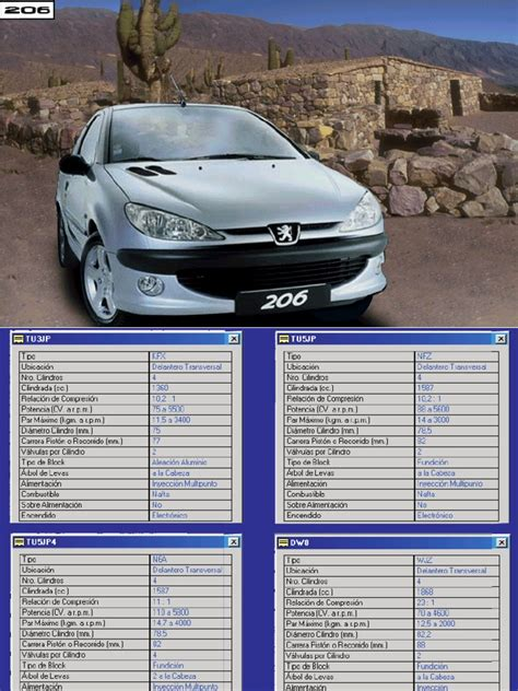 peugeot 206 air conditioning wiring diagram php peugeot
