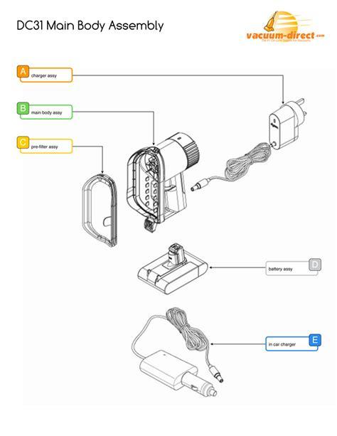 dyson vacuum parts diagram dyson vacuum parts diagram images