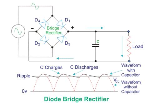 rectifier filter capacitor calculator diode bridge rectifier