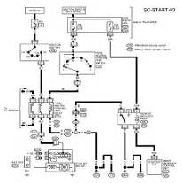2003 nissan xterra starting and charging system circuit wiring diagrams
