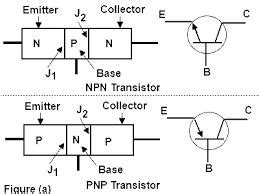 bjt transistor basics 1000 ideas about bipolar junction transistor on arduino electrical engineering and