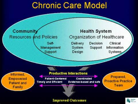 Connected Care The Chronic Care Management Resource The Model We Chose To Implement Was The Chronic Care Model
