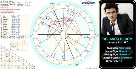 orlando bloom natal chart orlando bloom s birth chart http www astrologynewsworld