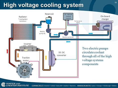 wiring diagram further electric cooling fan in electric