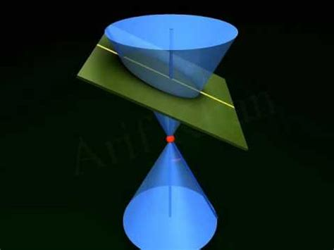 3d conic sections conic section 3d animation youtube