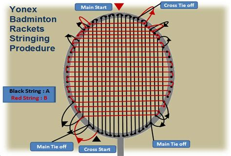 how to string a tennis racquet 13 steps with pictures complete guide of yonex badminton rackets stringing