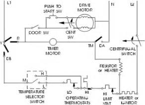 Clothes Dryer Wiring Diagram Clothes Dryer Troubleshooting Dryer Repair Manual